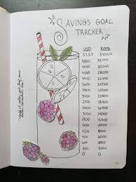 Blackberry Mint Lemonade Savings Goal Tracker Bullet