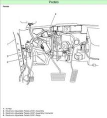 chevy tahoe 2001 left hand lower dash fuse box diagram gif 560 we need the location of the adjustable pedal position sensor answered by a verified chevy mechanic
