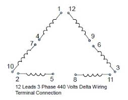 leads terminal wiring guide for dual voltage delta connected ac 12 leads 3 phase high volts delta connected wiring configuration diagram