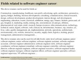 Cover Letter Software Engineer Entry Level Top 5 Software Engineer Cover Letter Samples