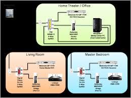 moca network wiring diagram moca image wiring diagram actiontec mi424wr a cheap moca bridge for all page 9 avs on moca network wiring diagram