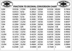 Conversion Chart Fractions To Decimals Competitive Exam Competitiveexam55 On Pinterest