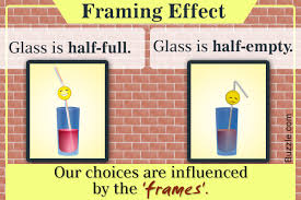 Design Bias Example Behavioralfinance Series The Curious Case Of Framing Bias