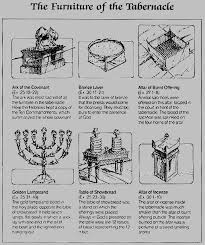 Tabernacle Diagram With Furniture Tabernacle Of Moses