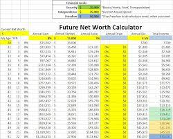Net Worth Calculator Future Net Worth And Passive Income Calculator Life