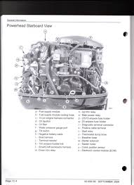 115 hp mercury outboard wiring diagram images mercury 4 stroke wiring diagram mercury wiring diagrams for on