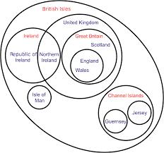 Euler Diagram Venn Euler Diagram Venn Magdalene Project Org