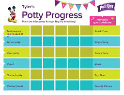 How To Make A Potty Training Chart Potty Training Tips That All Parents Should Hear Parenting