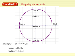3 standard 16 graphing the example example x2 y2 25 center is 0 0 radius