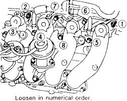 Nissan Pulsar N16 Wiring Diagram Stereo