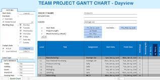 Gantt Team Project Chart Template Exceltemplate