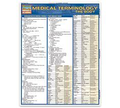 Med Sheets Printables Quickstudy The Worlds Number One Quick Reference Publisher