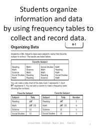Frequency Chart 3rd Grade Ppt Students Organize Information And Data By Using