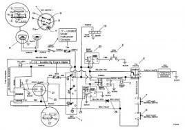 generac gp5500 wiring diagram wiring diagram autovehicle generac gp5500 wiring diagram wiring diagram chart