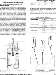 Pet Preform Design Dimensions Of The Bottle Mold And The Preform Download Table