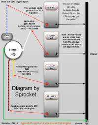 5 pin rectifier wiring diagram 5 image wiring diagram 4 pin to 5 pin regulator swap help needed scooter professor on 5 pin rectifier wiring
