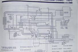 caprice engine related keywords suggestions caprice caprice 305 tbi engine diagram get image about wiring