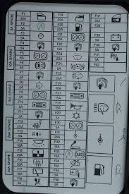2003 mini cooper r50 dash fuse box diagram complete wiring diagrams \u2022 2000 VW Passat Fuse Diagram mini cooper questions 75a fan fuse cargurus rh cargurus com 2007 vw passat fuse box diagram