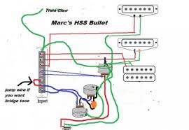 fender hss strat wiring diagram elegant hss guitar wiring diagram fender hss strat wiring diagram inspirational squier affinity telecaster wiring diagram trusted wiring diagram