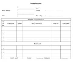 Daftar pustaka ( pengertian, fungsi, tujuan, unsur, urutan dan ccontoh ) adalah materi pembelajaran bahasa indonesia tingkat sma / smk maupun perkuliahan, disini kita akan membahas mengenai pengertian daftar pustaka, fungsi daftar pustaka, tujuan dan unsur unsur daftar pustaka, urutan serta contoh. Contoh Format Agenda Kelas Sd Bentuk Tabel Postingan Guru