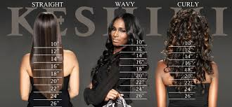 Weave Length Chart And Height Keshini Hair Length Guide Hair Hair Length Guide Hair