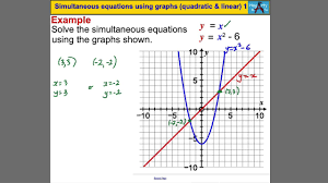 simultaneous equations using graphs quadratic linear 1