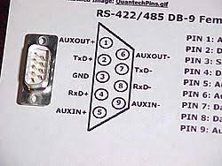db9 pinout diagram standard db91 jpg db9 pinout diagram standard db92 jpg