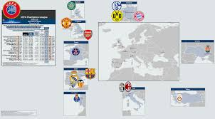 uefa champions league 2016 13 knockout phase 16 teams location map with atten data