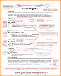 example of bad resumes 7 examples of bad resumes precis format