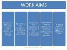 teamwork experience essay privity of contract essay buy reflective essay writing on teamwork expert essay helper