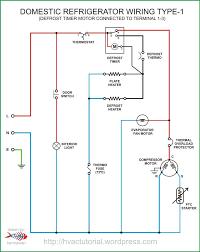 ge refrigerator wiring diagram pdf ge refrigerator wiring diagram GE Refrigerator Schematic Electrical awhitu info wp content uploads 2018 06 refrigerato ge refrigerator model numbers ge refrigerator wiring diagram