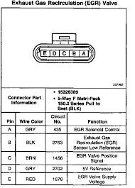 gm egr wiring wiring diagram for you • gm egr valve wiring schema wiring diagrams rh 11 justanotherbeautyblog de gm wiring diagrams 4l80e wiring harness 12 pin