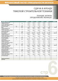 Финансовый расчет сдача в аренду тяжелой строительной техники img