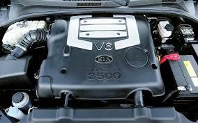 2006 kia sedona engine diagram oil filter system wiring 2005 kia sportage pcv valve location 2005 engine 2006 kia sedona belt replacement 2006 kia sorento engine diagram