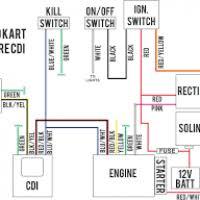 sigma alarm wiring diagram wiring diagram and schematics home alarm wiring diagrams data u2022 rh kwintesencja co diagram for fender jaguar guitar jaguar