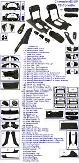 c corvette parts diagram c image wiring diagram c6 corvette parts diagram c6 image wiring diagram on c4 corvette parts diagram