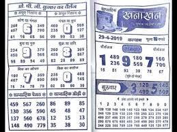 Videos Matching Khanakhan Tar Moneyorder Kalyan To Mumbai