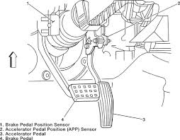 chevy bu engine diagram sensor wiring diagram basic diagram map sensor location 2004 chevy bu 2005 chevy aveo o2diagram map sensor location 2004 chevy