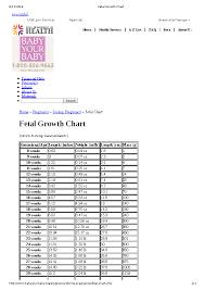 Baby Fetal Growth Chart Week By Week Pdfsimpli