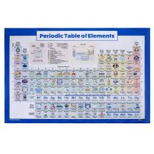 Details About Periodic Table Of Elements Poster Knowledge Education Print Chemistry Chart