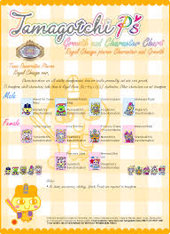 Update Tamagotchi Ps Growth Character Charts Tama Zone