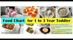 Healthy Diet Chart For 2 Years Baby Food 1 3 Year Old