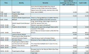 Free Itineraries The Itinerary Project