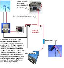missouri wind and solar tech blog page of advice for tags batteries battery charge controller diagram images install installation inverter schematic turbine wiring