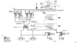 wheel brakes system schematic and parking wiring diagram tm 55 1520 240 t 7 6 1 wheel brakes system schematic and parking wiring diagram 7 6 1 go to next page 7 176 change 17