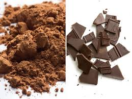 Chocolate Substitution Chart Can I Substitute Unsweetened Chocolate For Cocoa Powder