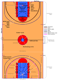 basketball court size