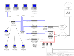 wired home network diagram wirdig wiring diagram home work diagram whole house audio wiring diagram home