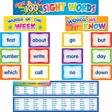 First 100 Sight Words Pocket Chart Cards