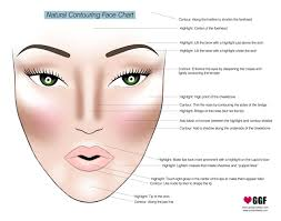 how to put makeup on face contouring for tandark skin icouture
